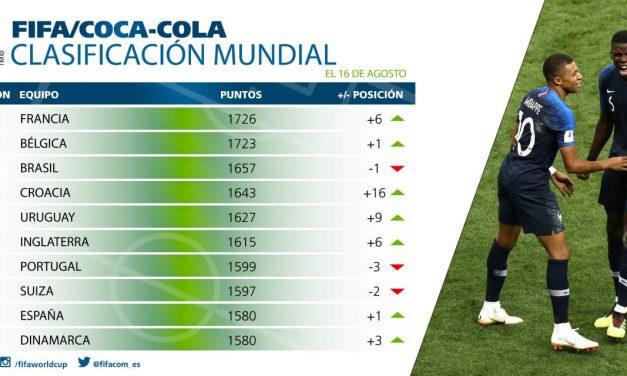 México, lugar 16 en ranking FIFA