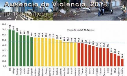 Hidalgo, segundo estado con menor nivel de inseguridad