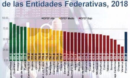 Hidalgo, entre las entidades con buen manejo de finanzas