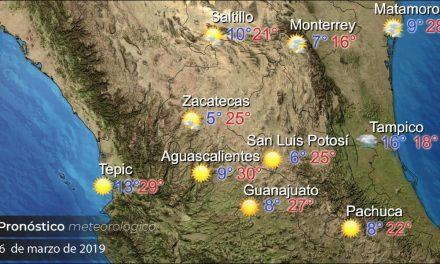 Este miércoles habrá ambiente de fresco a templado; disminuye potencial de lluvias