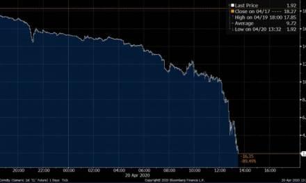 Se desploma el precio del petróleo
