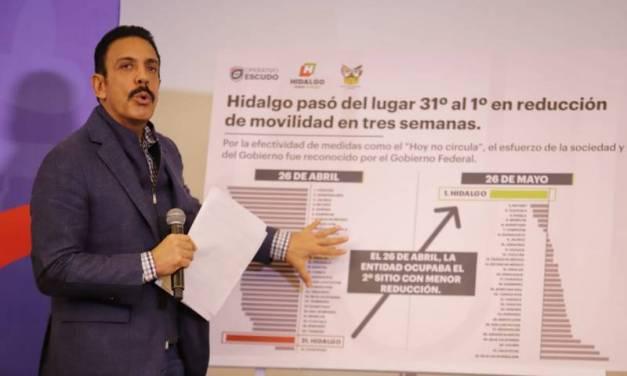 Continúa Hoy no Circula en Hidalgo; permitió bajar movilidad