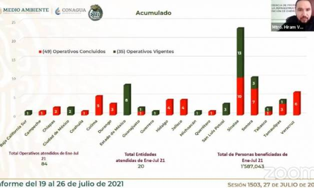 Realiza Conagua 4 operativos por emergencias en materia hídrica